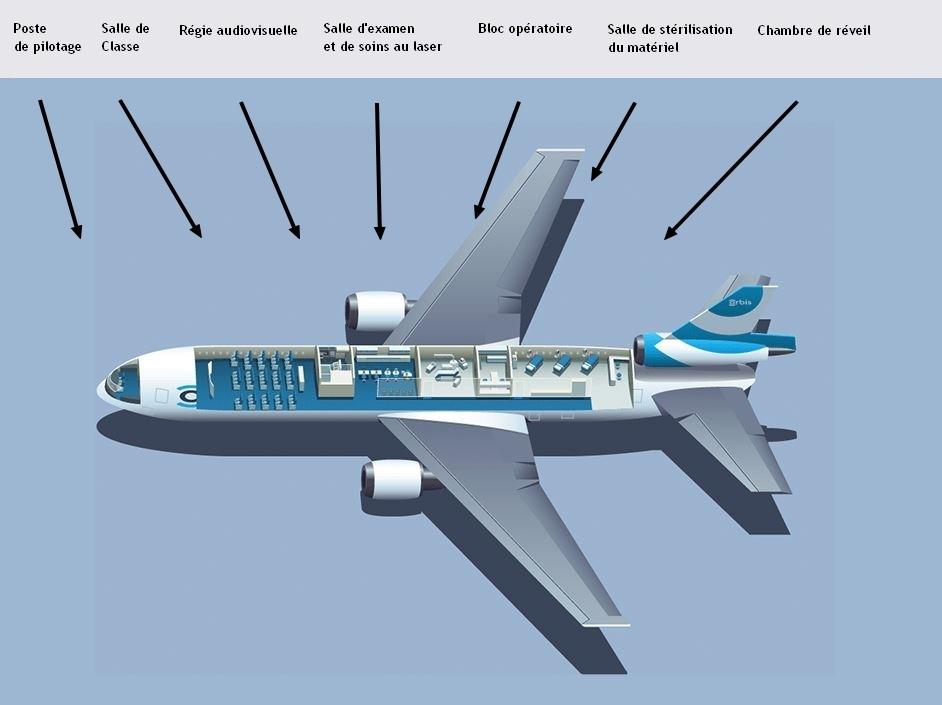 DC-10 Orbis fr